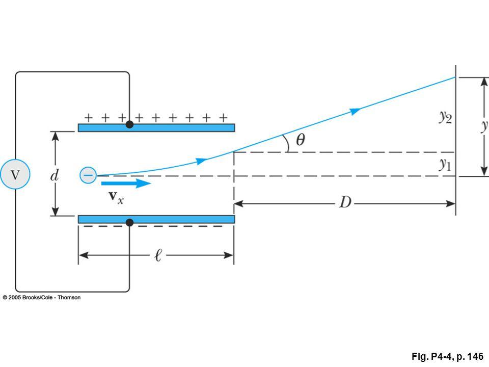 Fig. P4-4, p. 146