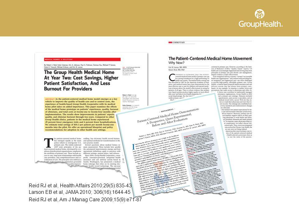 Reid RJ et al, Health Affairs 2010;29(5):835-43 Larson EB et al, JAMA 2010; 306(16):1644-45 Reid RJ et al, Am J Manag Care 2009;15(9):e71-87