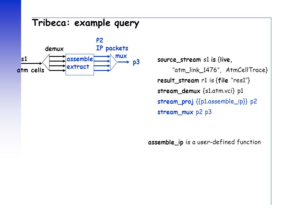"Tribeca: example query source_stream s1 is {live, ""atm_link_1476"", AtmCellTrace} result_stream r1 is {file ""res1""} stream_demux {s1.atm.vci} p1 stream"
