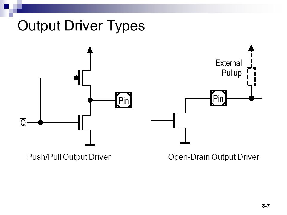 3-7 Output Driver Types Push/Pull Output DriverOpen-Drain Output Driver