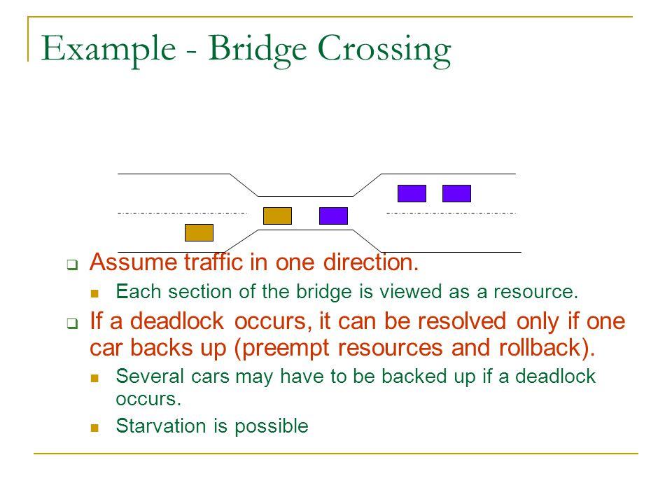 Claim Graph 12 3 4 5 Possible Deadlock!! 6