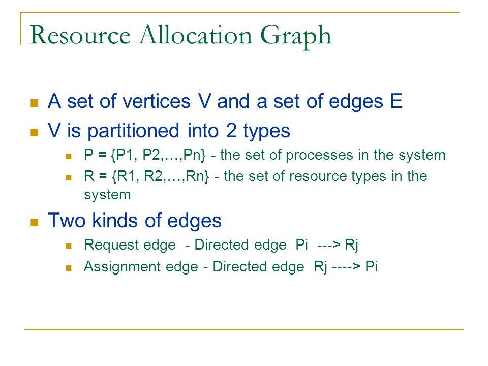 Resource-Request Algorithm for Process Pi Request_i = request vector for process Pi.