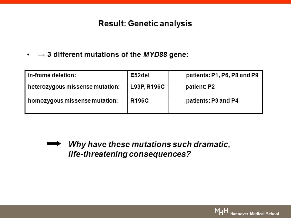 Result: Genetic analysis Hannover Medical School → 3 different mutations of the MYD88 gene: in-frame deletion:E52delpatients: P1, P6, P8 and P9 hetero