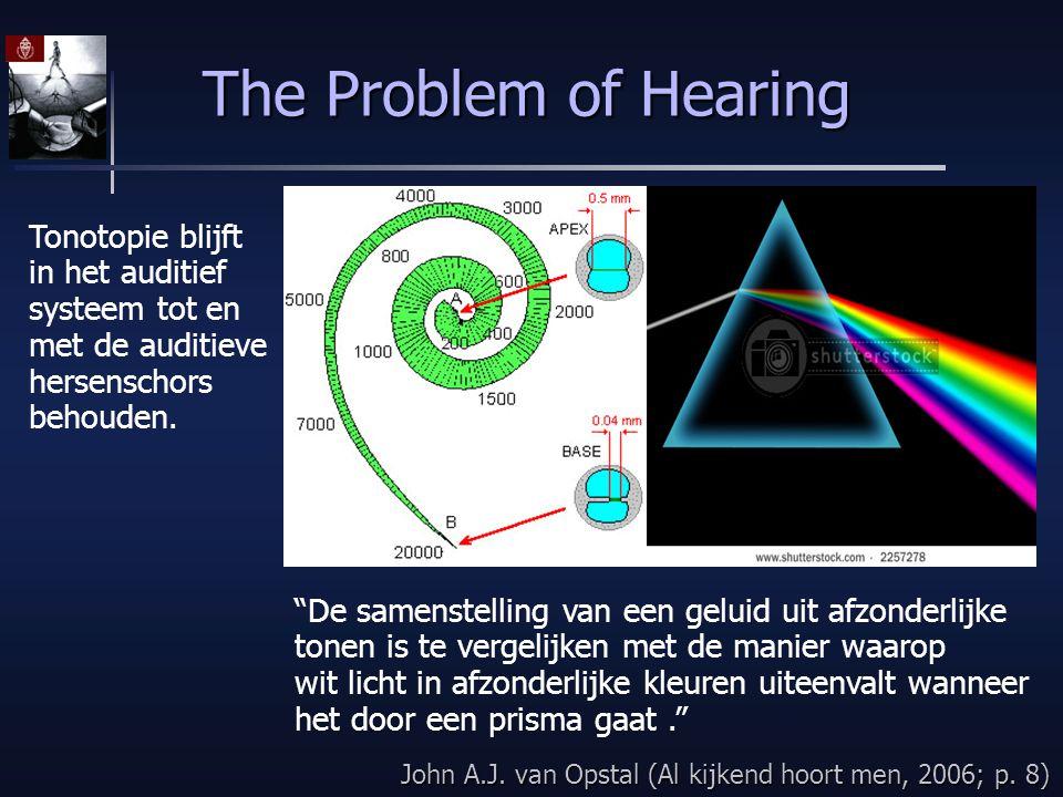 """The Problem of Hearing Tonotopie blijft in het auditief systeem tot en met de auditieve hersenschors behouden. """"De samenstelling van een geluid uit af"""