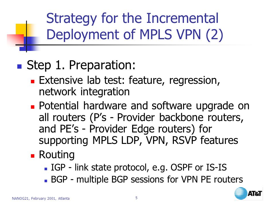 NANOG21, February 2001, Atlanta 5 Strategy for the Incremental Deployment of MPLS VPN (2) Step 1.
