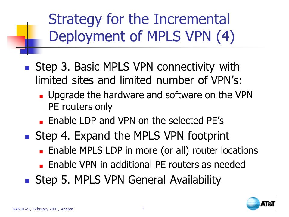 NANOG21, February 2001, Atlanta 7 Strategy for the Incremental Deployment of MPLS VPN (4) Step 3.