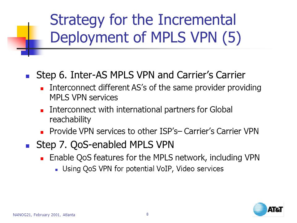 NANOG21, February 2001, Atlanta 8 Strategy for the Incremental Deployment of MPLS VPN (5) Step 6.