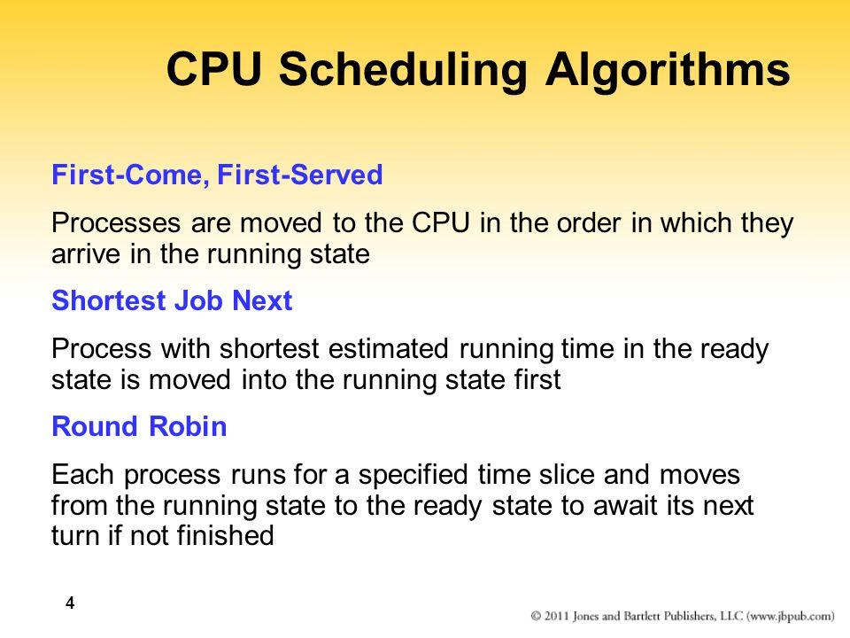 SRPT example ProcessArrival TimeRemainingCompletion TimeTurnaround p100215 p240011575 p3500660610 p43000940640 p53150440125 Average Turnaround time: 333 040115215 p1p2p1 315 p3 440 p5p3 660 p4 940 