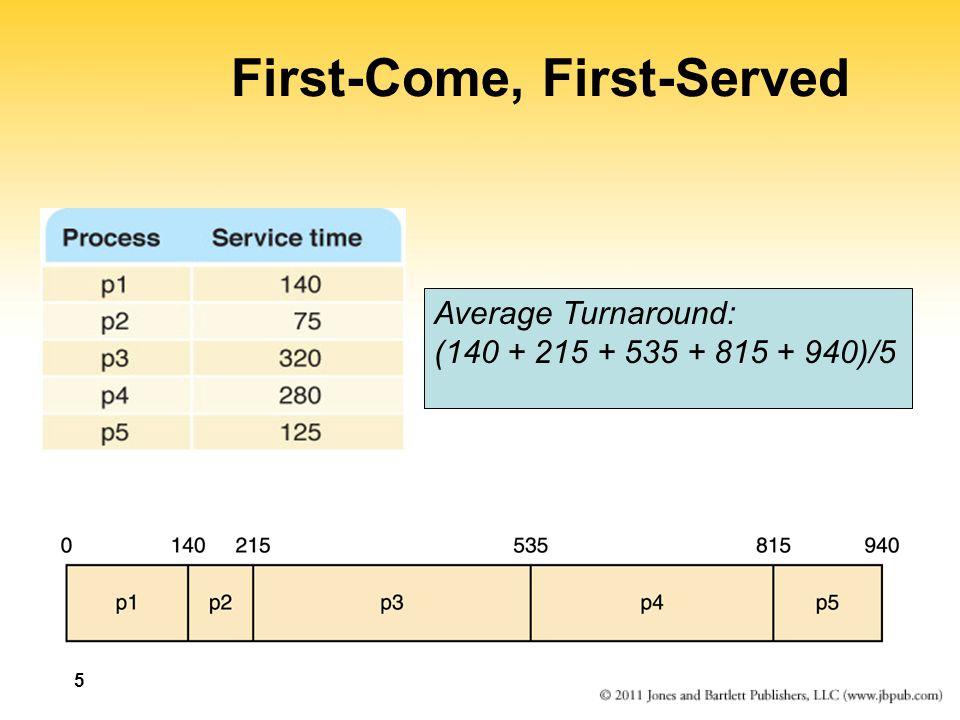 6 Shortest Job Next Average Turnaround: (75 + 200 + 340 + 620 + 940)/5