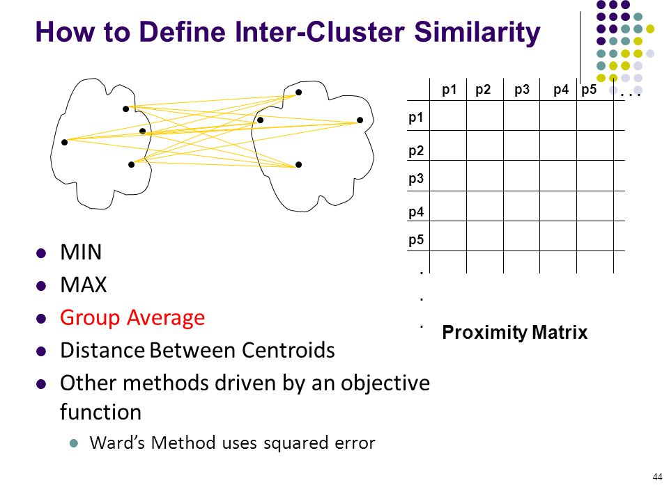 44 How to Define Inter-Cluster Similarity p1 p3 p5 p4 p2 p1p2p3p4p5......... Proximity Matrix MIN MAX Group Average Distance Between Centroids Other m