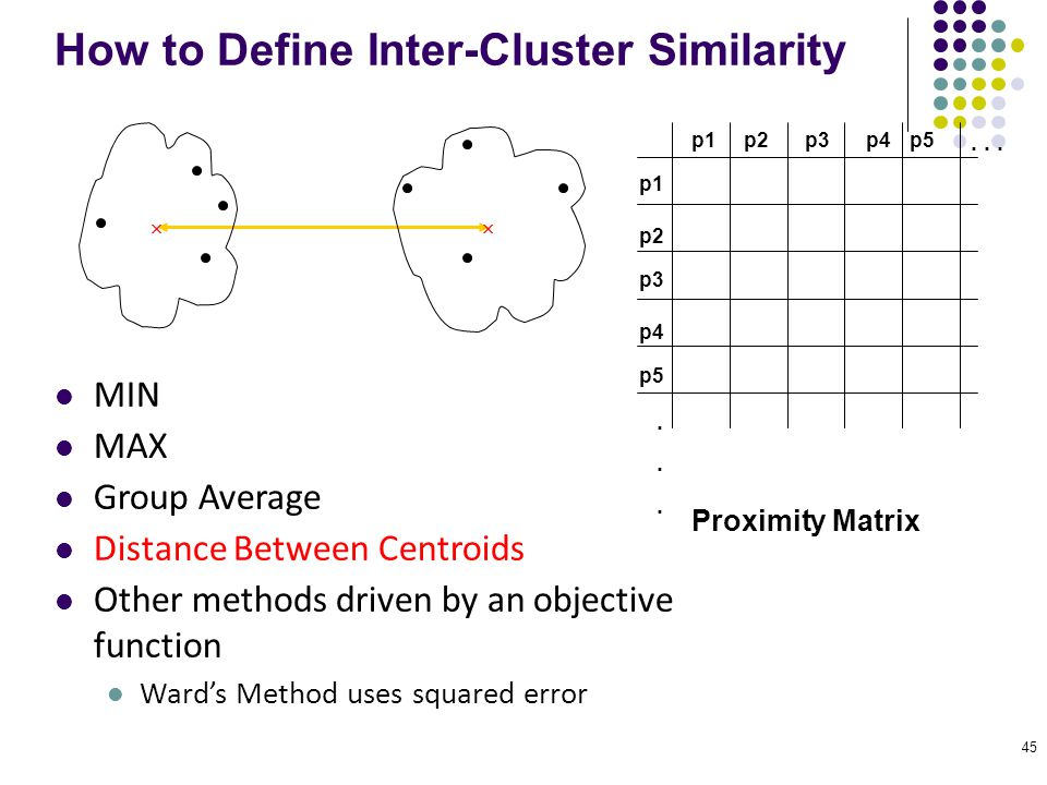 45 How to Define Inter-Cluster Similarity p1 p3 p5 p4 p2 p1p2p3p4p5......... Proximity Matrix MIN MAX Group Average Distance Between Centroids Other m