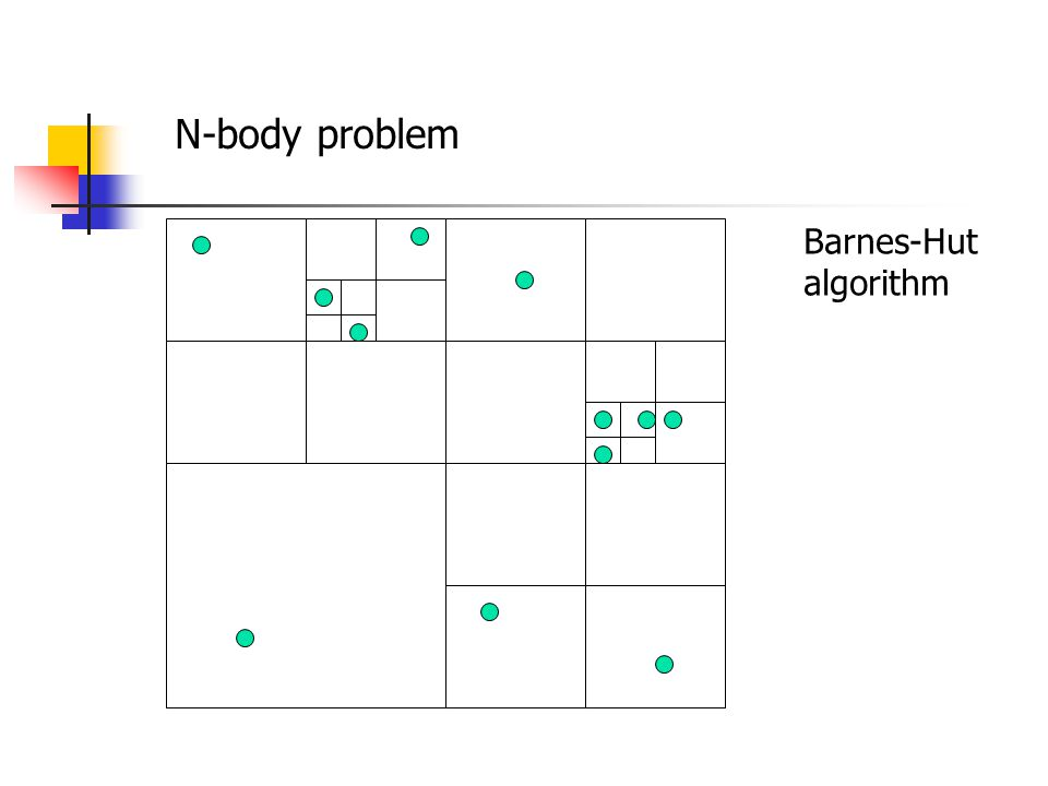 N-body problem Barnes-Hut algorithm