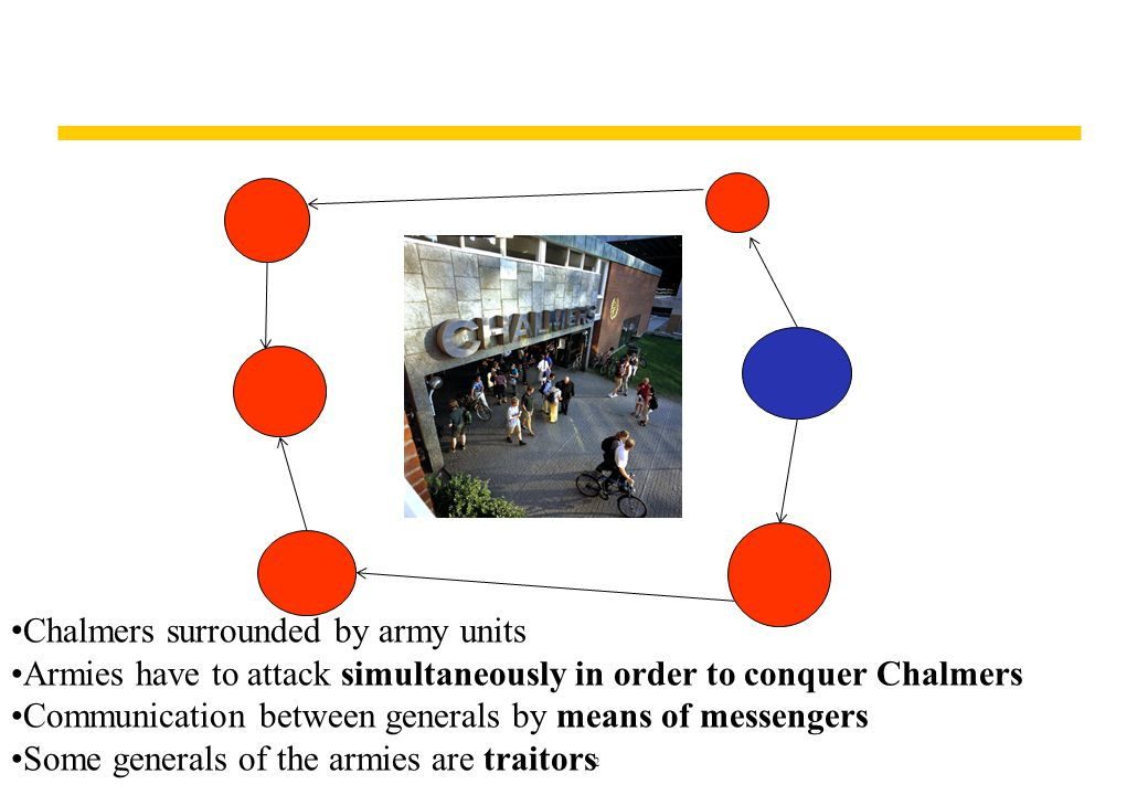 2 Chalmers surrounded by army units Armies have to attack simultaneously in order to conquer Chalmers Communication between generals by means of messengers Some generals of the armies are traitors