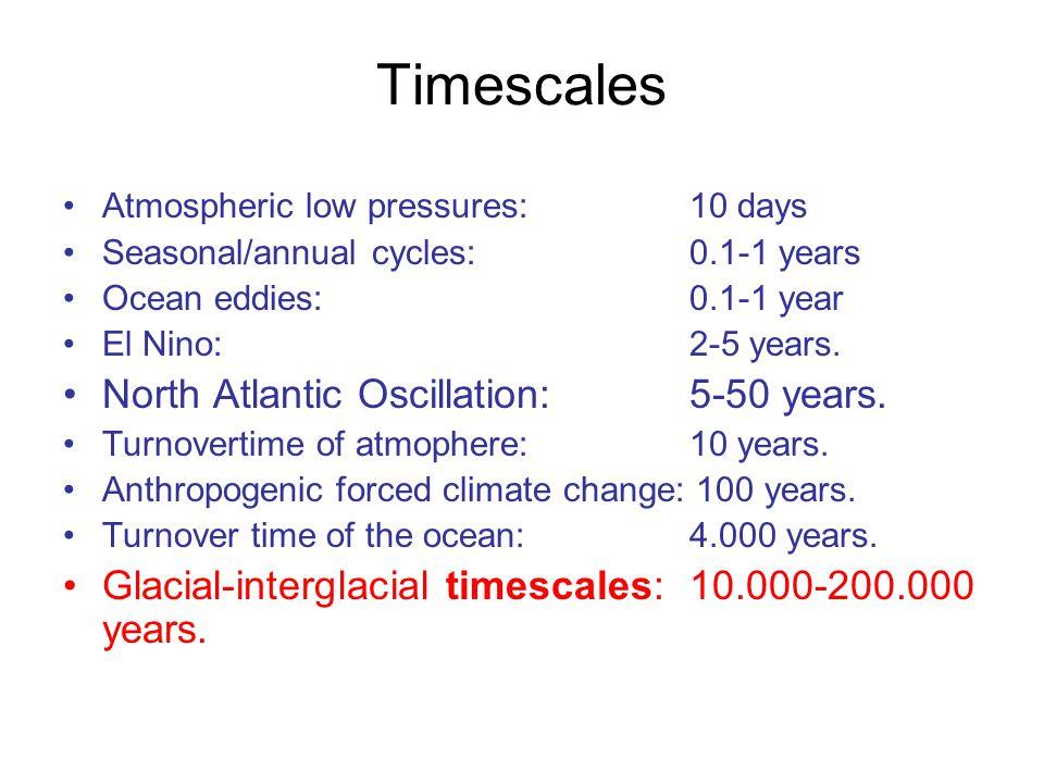 Timescales Atmospheric low pressures: 10 days Seasonal/annual cycles: 0.1-1 years Ocean eddies:0.1-1 year El Nino: 2-5 years.