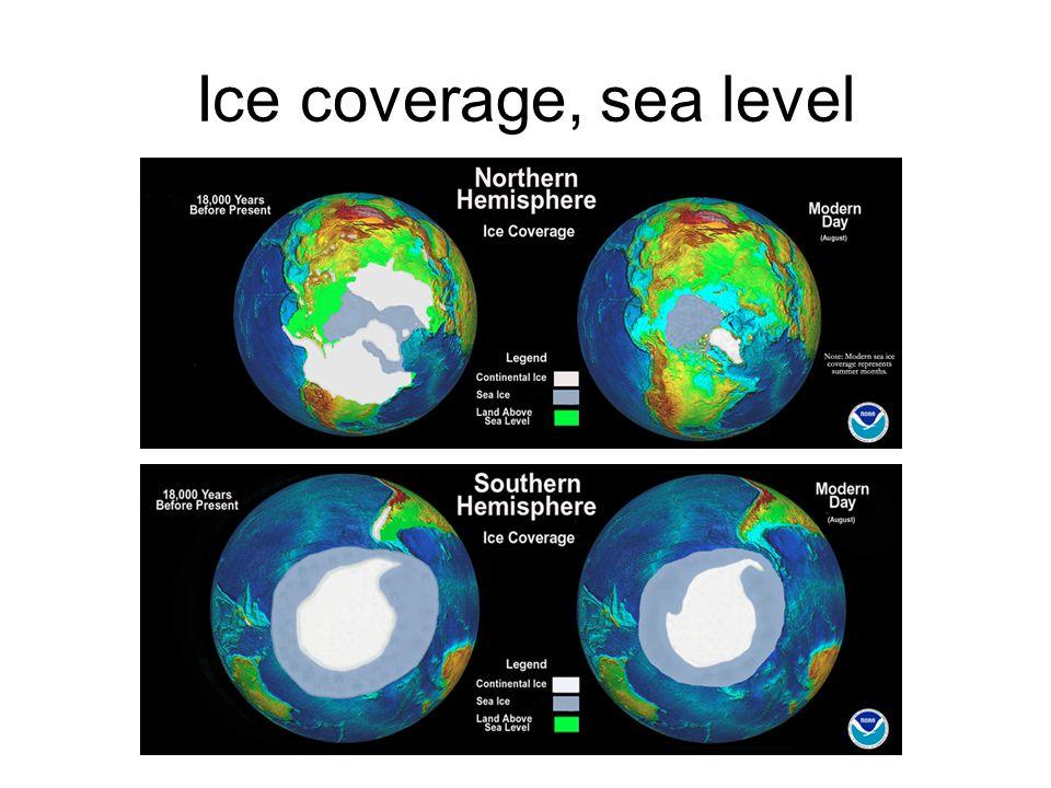 Ice coverage, sea level