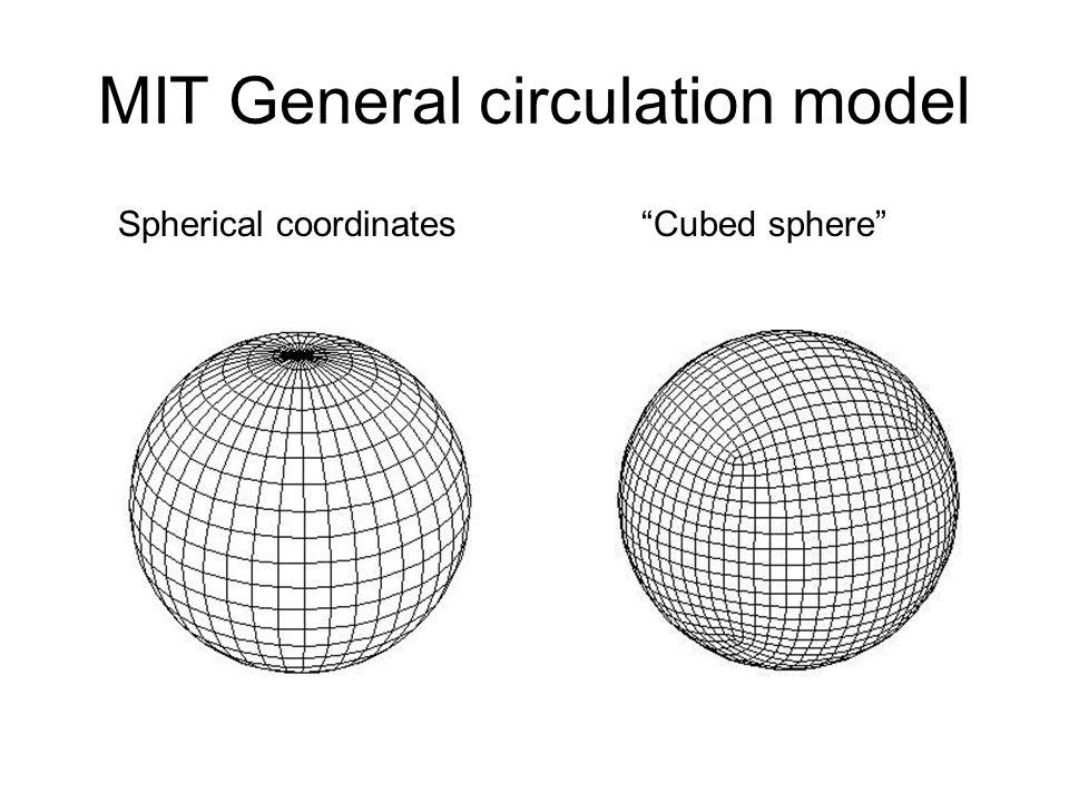 MIT General circulation model Spherical coordinates Cubed sphere
