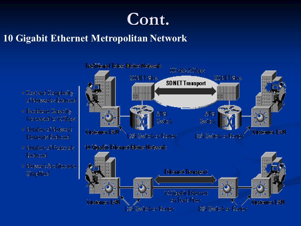 Cont. 10 Gigabit Ethernet Metropolitan Network