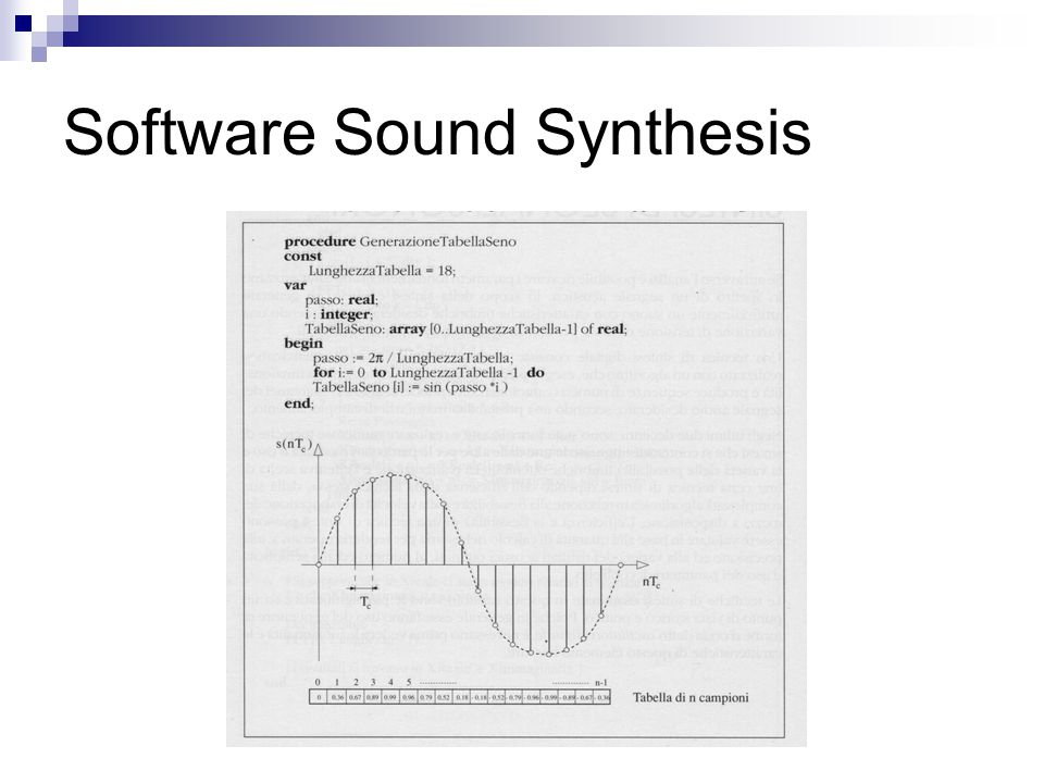 Software Sound Synthesis