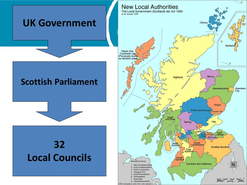 UK Government Scottish Parliament 32 Local Councils