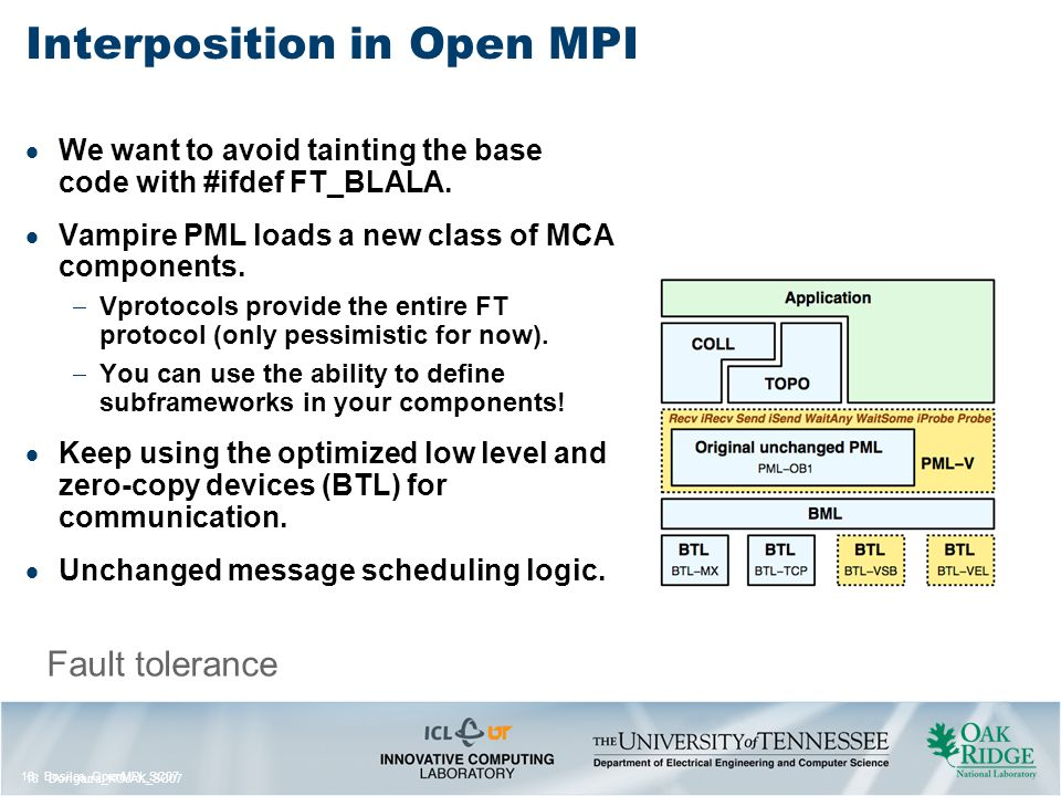 18 Bosilca_OpenMPI_SC07 18 Dongarra_KOJAK_SC07 Fault tolerance Interposition in Open MPI  We want to avoid tainting the base code with #ifdef FT_BLALA.