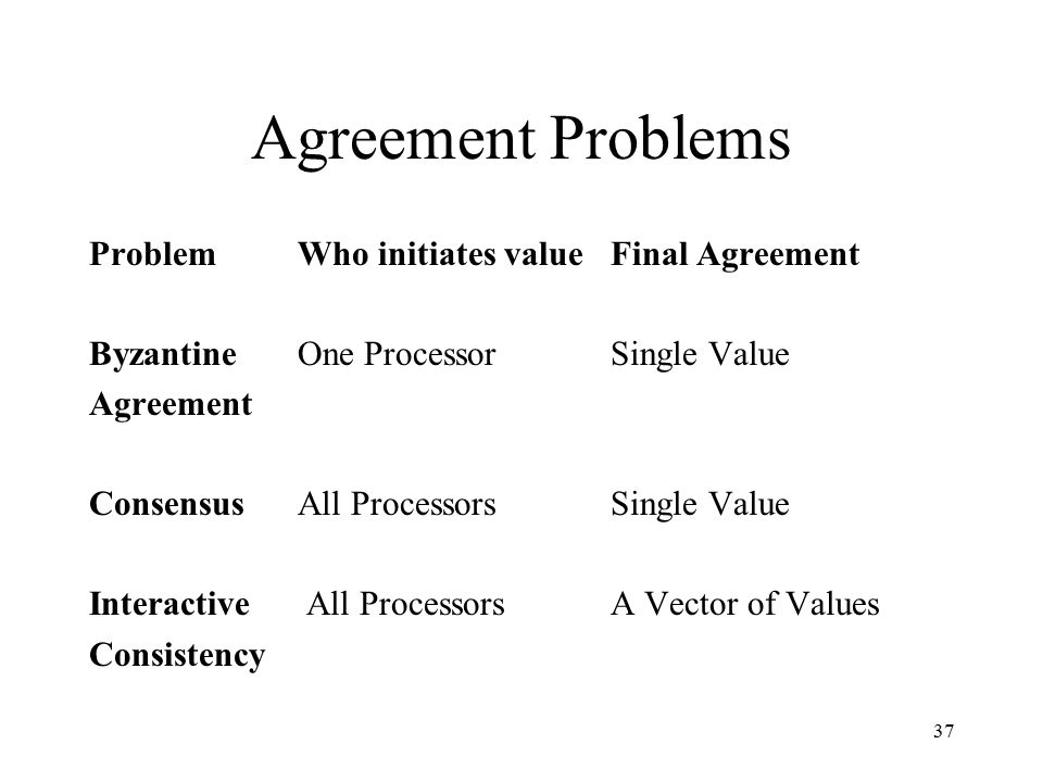 37 Agreement Problems ProblemWho initiates valueFinal Agreement ByzantineOne ProcessorSingle Value Agreement ConsensusAll ProcessorsSingle Value Interactive All ProcessorsA Vector of Values Consistency