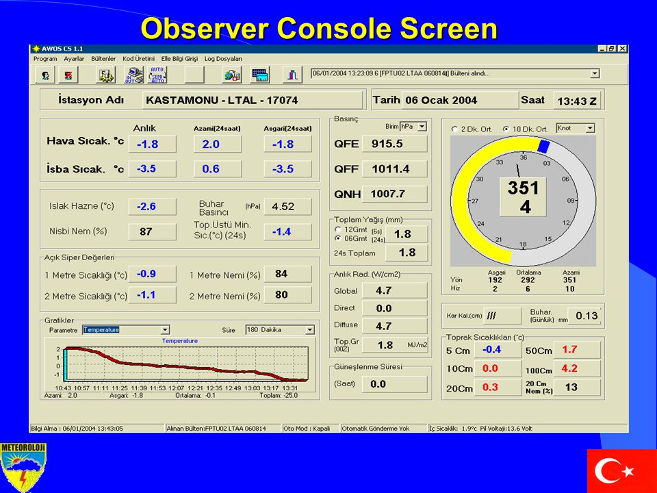 Observer Console Screen