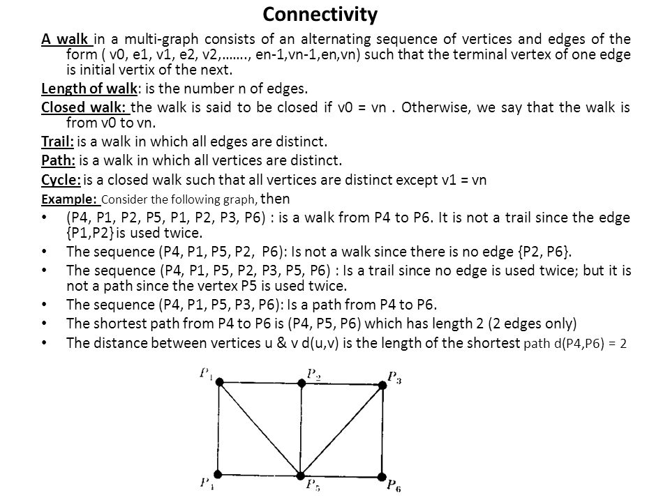 Connectivity A walk in a multi-graph consists of an alternating sequence of vertices and edges of the form ( v0, e1, v1, e2, v2,……., en-1,vn-1,en,vn) such that the terminal vertex of one edge is initial vertix of the next.