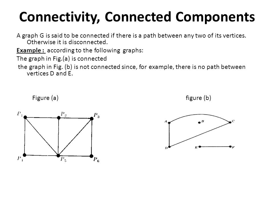 Connectivity, Connected Components A graph G is said to be connected if there is a path between any two of its vertices. Otherwise it is disconnected.