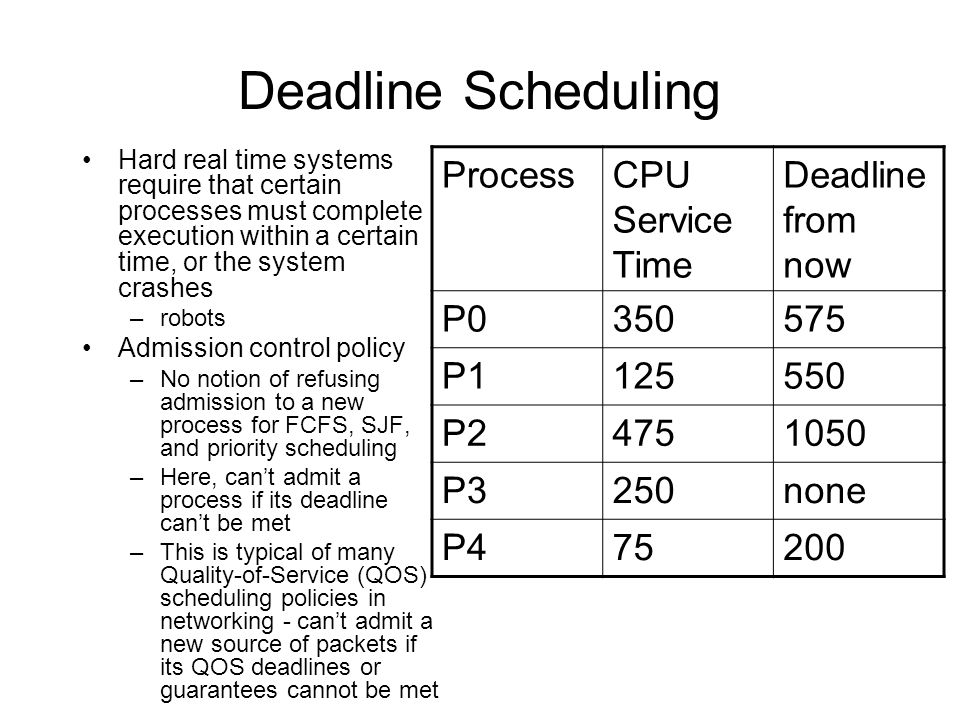 Deadline Scheduling Hard real time systems require that certain processes must complete execution within a certain time, or the system crashes –robots Admission control policy –No notion of refusing admission to a new process for FCFS, SJF, and priority scheduling –Here, can't admit a process if its deadline can't be met –This is typical of many Quality-of-Service (QOS) scheduling policies in networking - can't admit a new source of packets if its QOS deadlines or guarantees cannot be met ProcessCPU Service Time Deadline from now P0350575 P1125550 P24751050 P3250none P475200