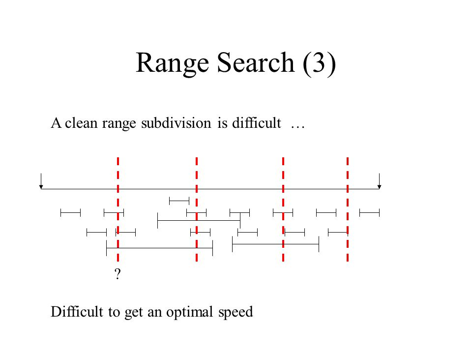 Range Search (3) A clean range subdivision is difficult … Difficult to get an optimal speed