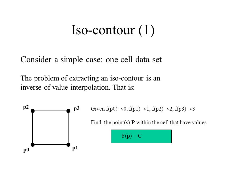 Iso-contour (1) Consider a simple case: one cell data set The problem of extracting an iso-contour is an inverse of value interpolation.