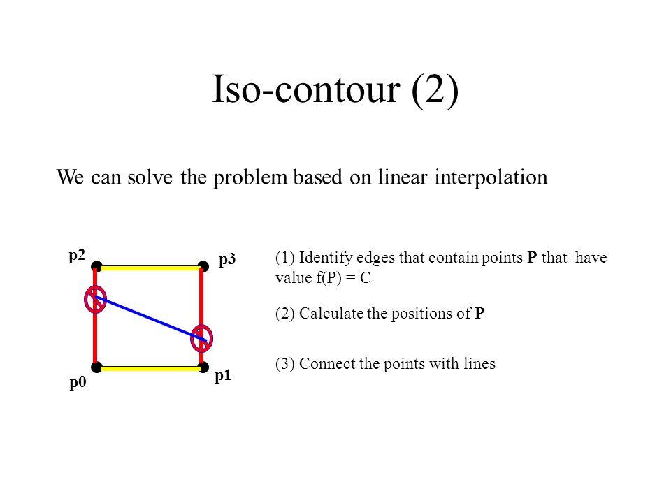 Asymptotic Decider (5) (1,1) (S  T  (0,0) S  B00 - B01 B00 + B11 – B01 – B10 T  B00 – B10 B00 + B11 – B01 – B10 B(S  T  B00 B11 + B10 B01 B00 + B11 – B01 – B10
