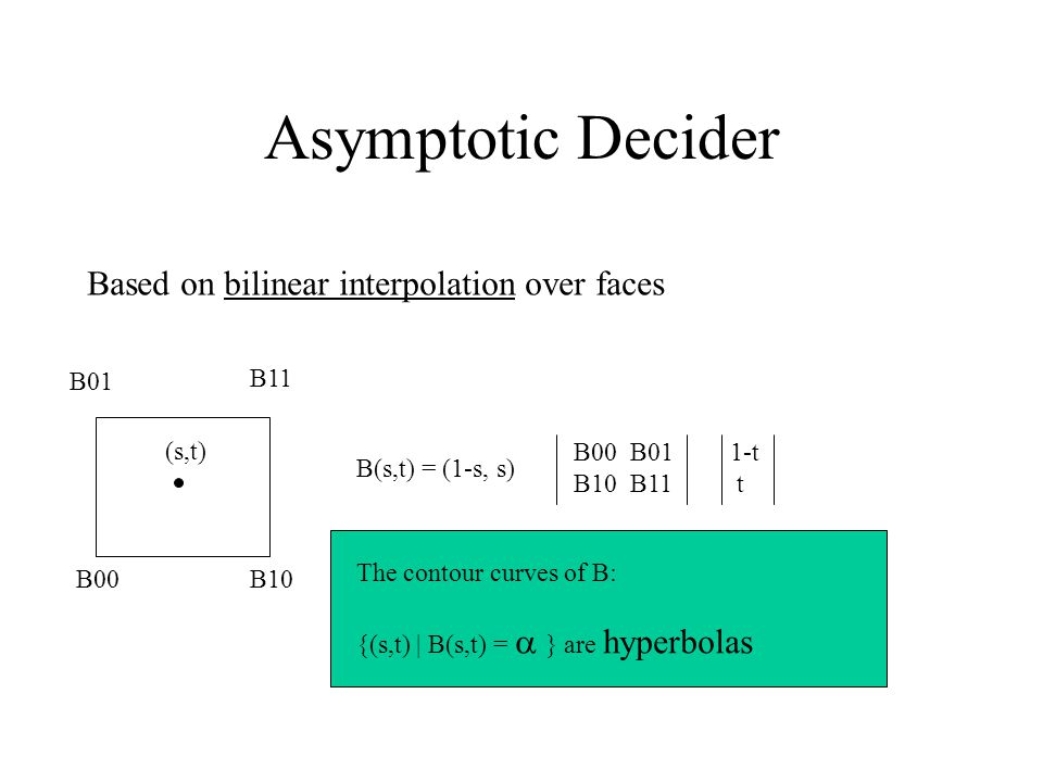 Asymptotic Decider Based on bilinear interpolation over faces B01 B00B10 B11 (s,t) B(s,t) = (1-s, s) B00 B01 B10 B11 1-t t The contour curves of B: {(s,t) | B(s,t) =  } are hyperbolas