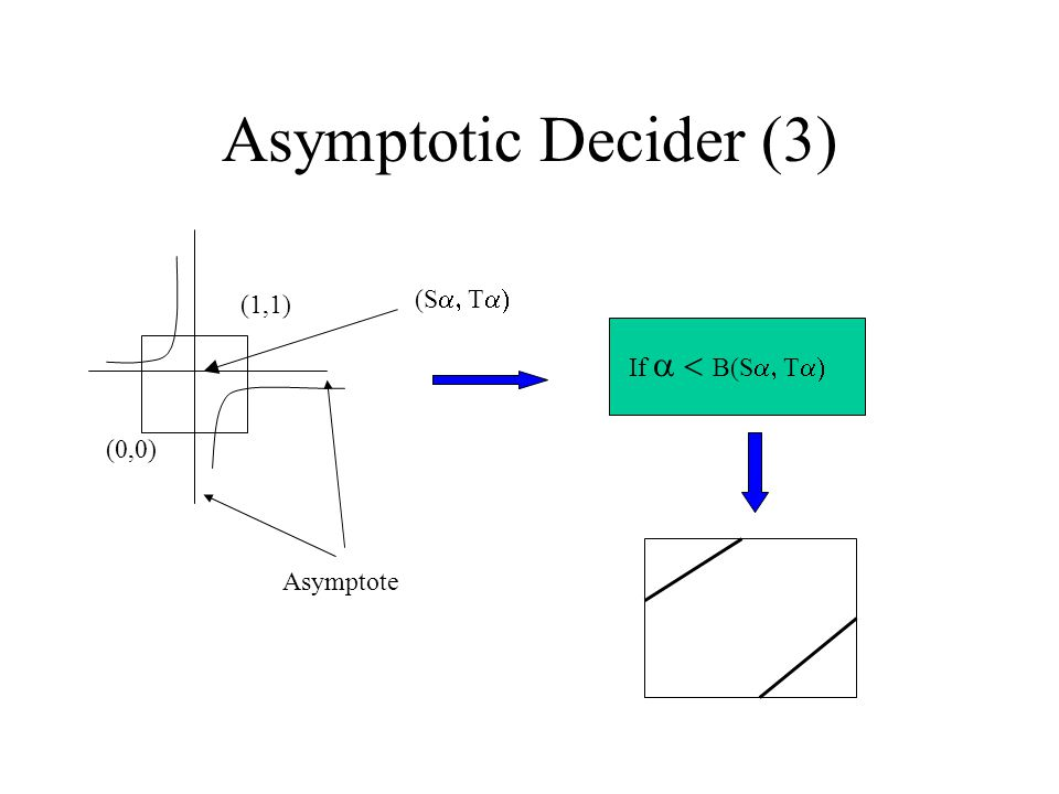 Asymptotic Decider (3) (0,0) (1,1) Asymptote (S  T  If  B(S  T 