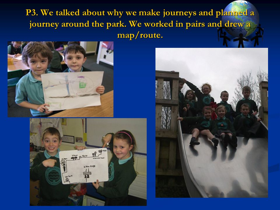P3. We talked about why we make journeys and planned a journey around the park. We worked in pairs and drew a map/route.
