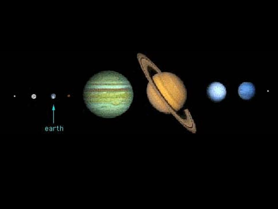 The Nine Planets : (7) Uranus ( 天王星 ) Average Diameter Mass (Earth = 1) Density (water = 1) Revolution Radius Revolution Period Rotation Period Number of Satellites 50 700 km 14.5 1.32 2 870 000 000 km 30 700 days (84 yrs) 0.718 day 15