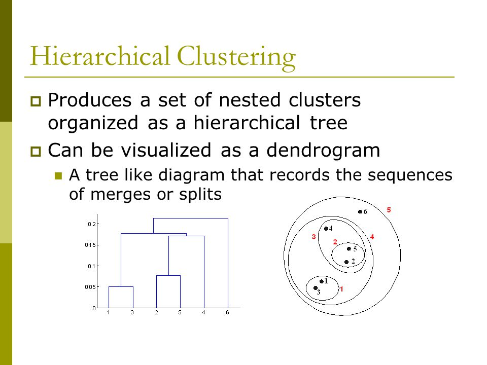 Hierarchical Clustering  Produces a set of nested clusters organized as a hierarchical tree  Can be visualized as a dendrogram A tree like diagram t