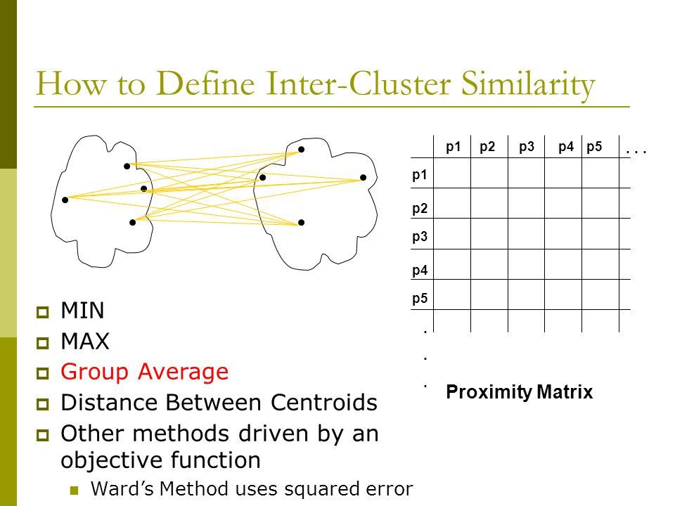 How to Define Inter-Cluster Similarity p1 p3 p5 p4 p2 p1p2p3p4p5......... Proximity Matrix  MIN  MAX  Group Average  Distance Between Centroids 