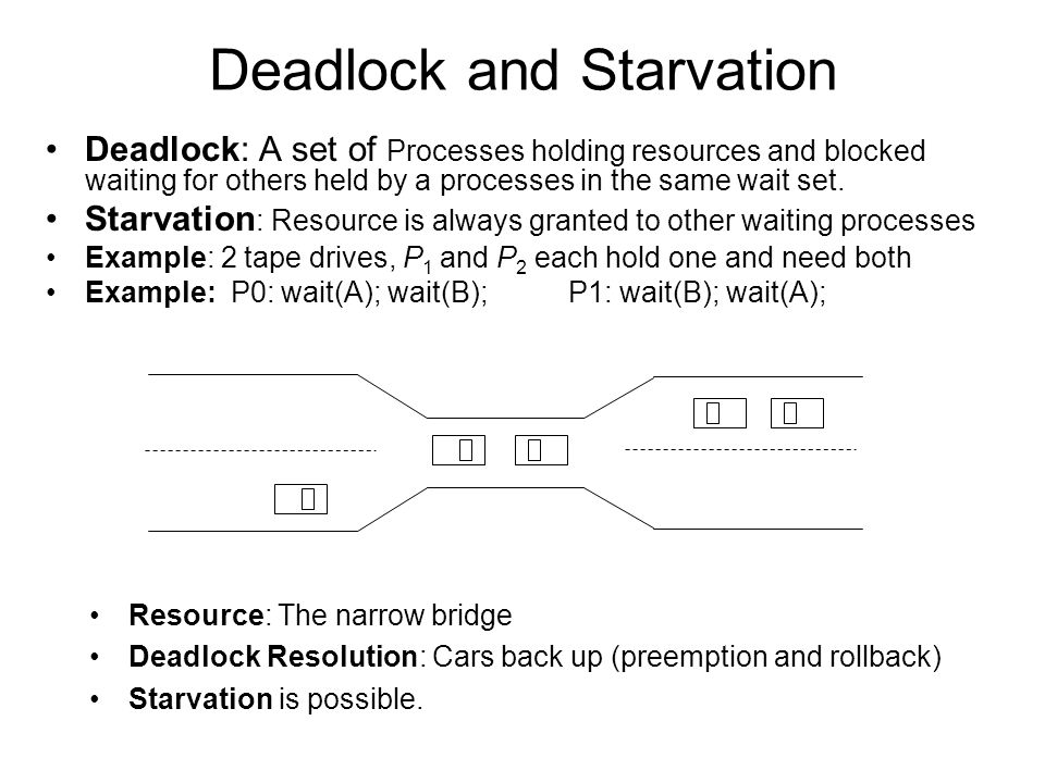 Deadlock and Starvation Deadlock: A set of Processes holding resources and blocked waiting for others held by a processes in the same wait set.
