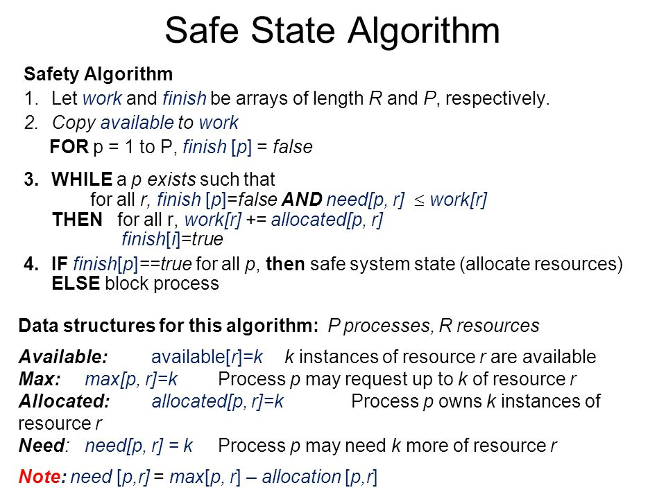 Safe State Algorithm Safety Algorithm 1.Let work and finish be arrays of length R and P, respectively.