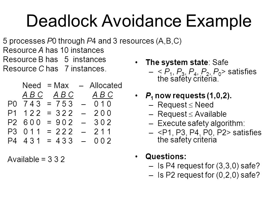 Deadlock Avoidance Example Need = Max – Allocated A B C A B C A B C P0 7 4 3 = 7 5 3 – 0 1 0 P1 1 2 2 = 3 2 2 – 2 0 0 P2 6 0 0 = 9 0 2 – 3 0 2 P3 0 1 1 = 2 2 2 – 2 1 1 P4 4 3 1 = 4 3 3 – 0 0 2 Available = 3 3 2 The system state: Safe – satisfies the safety criteria.
