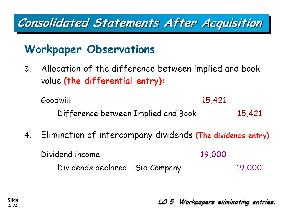 Slide 4-24 3. Allocation of the difference between implied and book value (the differential entry): LO 5 Workpapers eliminating entries. Consolidated