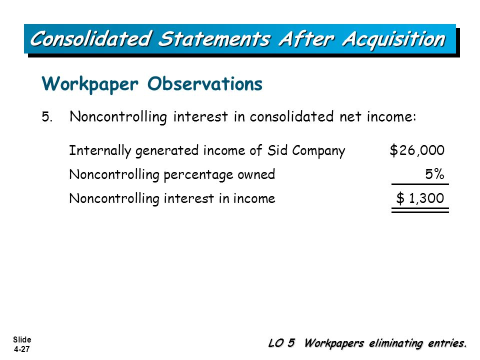 Slide 4-27 5. Noncontrolling interest in consolidated net income: LO 5 Workpapers eliminating entries. Consolidated Statements After Acquisition Workp