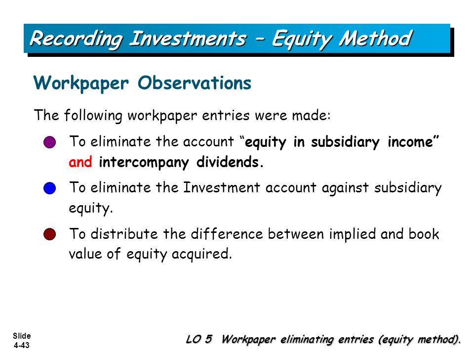 """Slide 4-43 The following workpaper entries were made: To eliminate the account """"equity in subsidiary income"""" and intercompany dividends. To eliminate"""