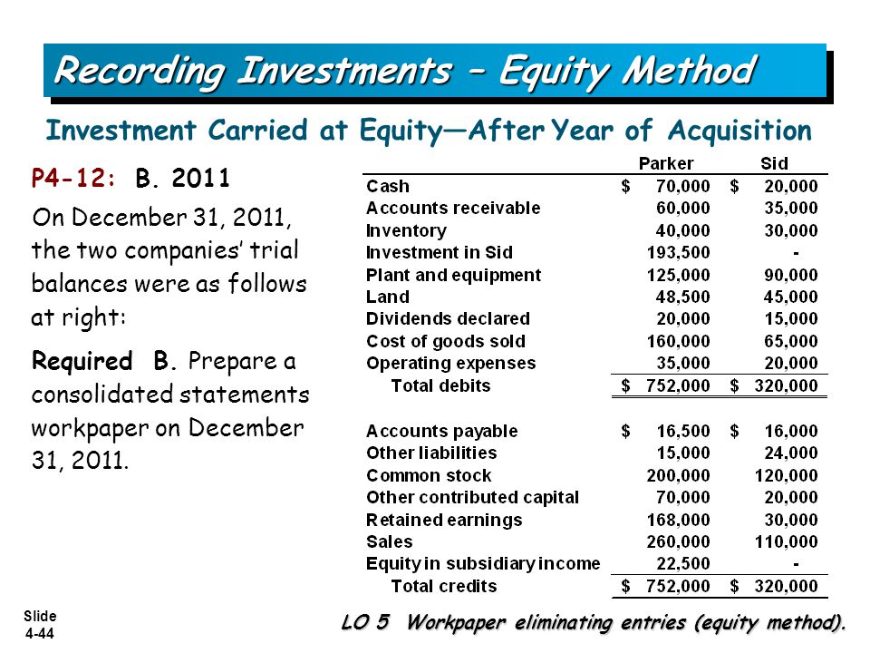 Slide 4-44 On December 31, 2011, the two companies' trial balances were as follows at right: Required B. Prepare a consolidated statements workpaper o