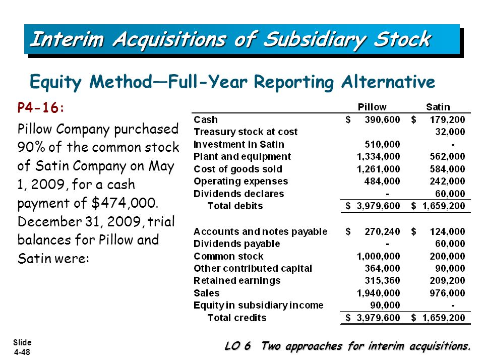 Slide 4-48 Interim Acquisitions of Subsidiary Stock LO 6 Two approaches for interim acquisitions. Equity Method—Full-Year Reporting Alternative Pillow