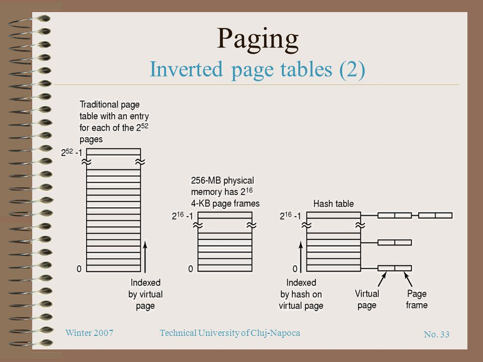No. 33 Winter 2007Technical University of Cluj-Napoca Paging Inverted page tables (2)