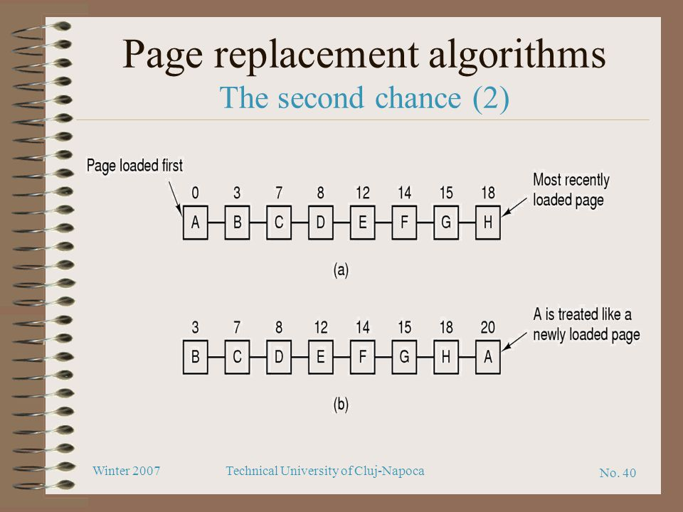 No. 40 Winter 2007Technical University of Cluj-Napoca Page replacement algorithms The second chance (2)