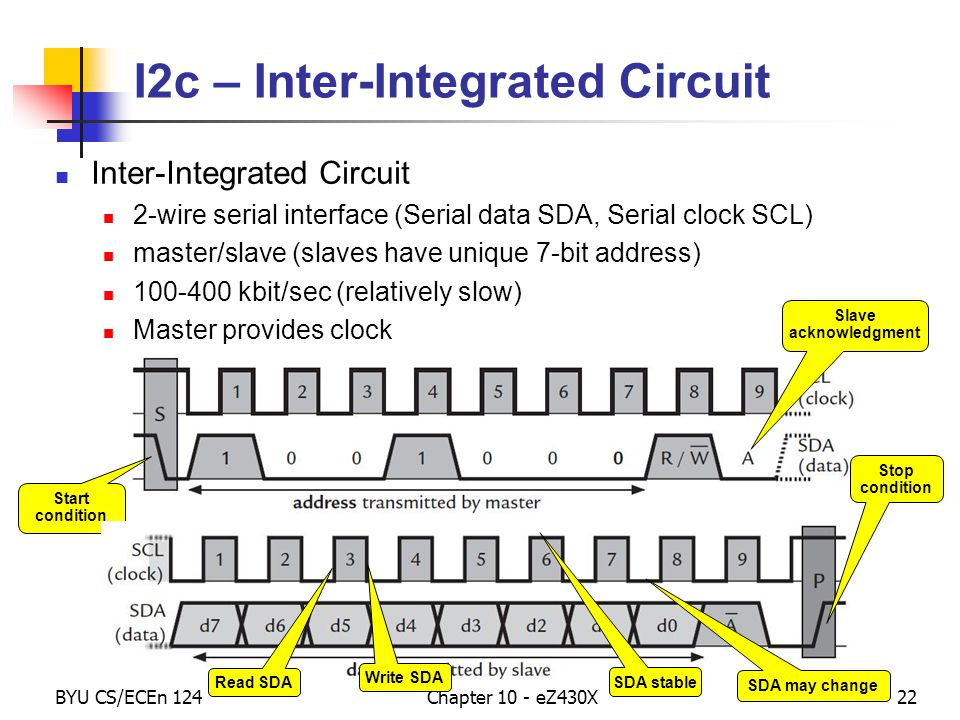 BYU CS/ECEn 124Chapter 10 - eZ430X22 I2c – Inter-Integrated Circuit Inter-Integrated Circuit 2-wire serial interface (Serial data SDA, Serial clock SCL) master/slave (slaves have unique 7-bit address) 100-400 kbit/sec (relatively slow) Master provides clock Start condition Slave acknowledgment Read SDA Write SDA SDA stable SDA may change Stop condition