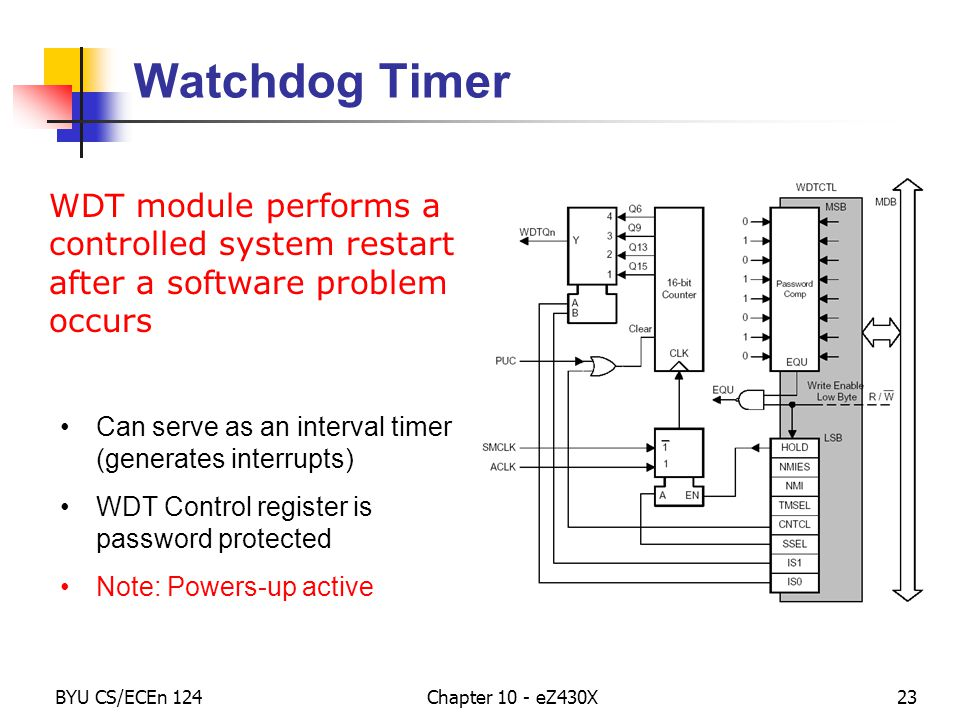 BYU CS/ECEn 124Chapter 10 - eZ430X23 Watchdog Timer WDT module performs a controlled system restart after a software problem occurs Can serve as an interval timer (generates interrupts) WDT Control register is password protected Note: Powers-up active